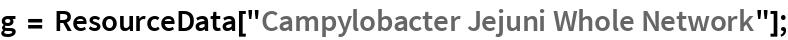 "g = ResourceData[""Campylobacter Jejuni Whole Network""];"