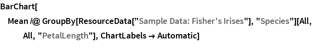 """BarChart[Mean /@ GroupBy[ResourceData[""""Sample Data: Fisher's Irises""""], """"Species""""][    All, All, """"PetalLength""""], ChartLabels -> Automatic]"""