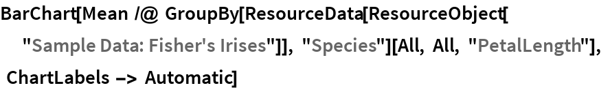 """BarChart[Mean /@ GroupBy[ResourceData[ResourceObject[              """"Sample Data: Fisher's Irises""""]], """"Species""""][All, All, """"PetalLength""""], ChartLabels -> Automatic]"""