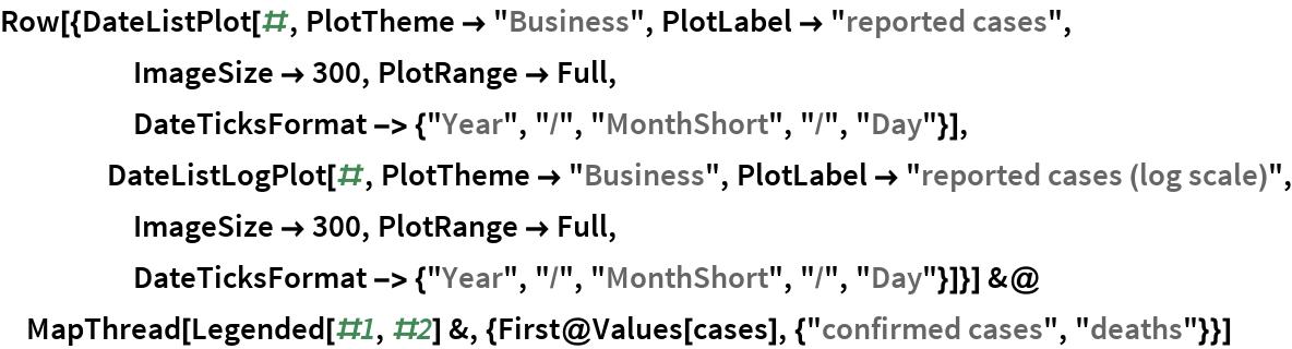 "Row[{DateListPlot[#, PlotTheme -> ""Business"", PlotLabel -> ""reported cases"", ImageSize -> 300, PlotRange -> Full, DateTicksFormat -> {""Year"", ""/"", ""MonthShort"", ""/"", ""Day""}], DateListLogPlot[#, PlotTheme -> ""Business"", PlotLabel -> ""reported cases (log scale)"", ImageSize -> 300, PlotRange -> Full, DateTicksFormat -> {""Year"", ""/"", ""MonthShort"", ""/"", ""Day""}]}] &@  MapThread[   Legended[#1, #2] &, {First@Values[cases], {""confirmed cases"", ""deaths""}}]"