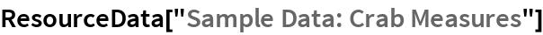 "ResourceData[""Sample Data: Crab Measures""]"