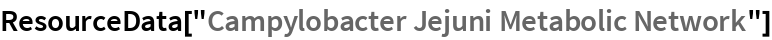 "ResourceData[""Campylobacter Jejuni Metabolic Network""]"