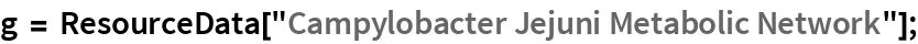 "g = ResourceData[""Campylobacter Jejuni Metabolic Network""];"