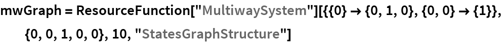 """mwGraph = ResourceFunction[    """"MultiwaySystem""""][{{0} -> {0, 1, 0}, {0, 0} -> {1}}, {0, 0, 1, 0, 0}, 10, """"StatesGraphStructure""""]"""
