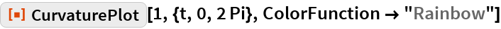 "ResourceFunction[""CurvaturePlot""][1, {t, 0, 2 Pi}, ColorFunction -> ""Rainbow""]"