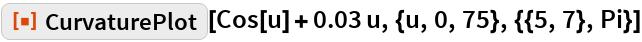 "ResourceFunction[""CurvaturePlot""][  Cos[u] + 0.03 u, {u, 0, 75}, {{5, 7}, Pi}]"