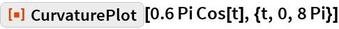 "ResourceFunction[""CurvaturePlot""][0.6 Pi Cos[t], {t, 0, 8 Pi}]"