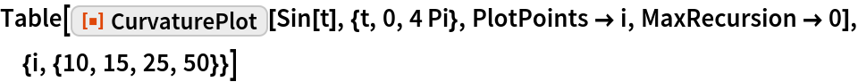 "Table[ResourceFunction[""CurvaturePlot""][Sin[t], {t, 0, 4 Pi}, PlotPoints -> i, MaxRecursion -> 0], {i, {10, 15, 25, 50}}]"