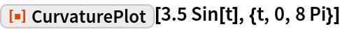 "ResourceFunction[""CurvaturePlot""][3.5 Sin[t], {t, 0, 8 Pi}]"