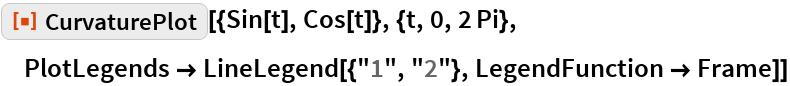 """ResourceFunction[""""CurvaturePlot""""][{Sin[t], Cos[t]}, {t, 0, 2 Pi}, PlotLegends -> LineLegend[{""""1"""", """"2""""}, LegendFunction -> Frame]]"""