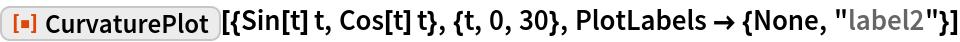 "ResourceFunction[""CurvaturePlot""][{Sin[t] t, Cos[t] t}, {t, 0, 30}, PlotLabels -> {None, ""label2""}]"