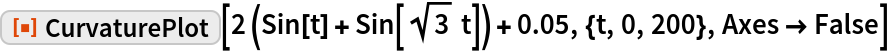 "ResourceFunction[""CurvaturePlot""][  2 (Sin[t] + Sin[Sqrt[3] t]) + 0.05, {t, 0, 200}, Axes -> False]"