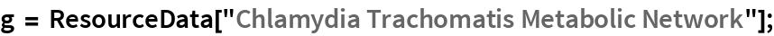 "g = ResourceData[""Chlamydia Trachomatis Metabolic Network""];"