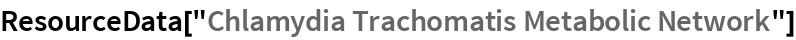 "ResourceData[""Chlamydia Trachomatis Metabolic Network""]"