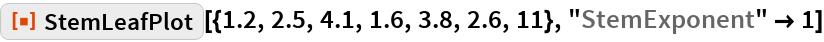 """ResourceFunction[""""StemLeafPlot""""][{1.2, 2.5, 4.1, 1.6, 3.8, 2.6, 11}, """"StemExponent"""" -> 1]"""