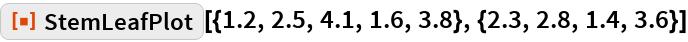 """ResourceFunction[  """"StemLeafPlot""""][{1.2, 2.5, 4.1, 1.6, 3.8}, {2.3, 2.8, 1.4, 3.6}]"""