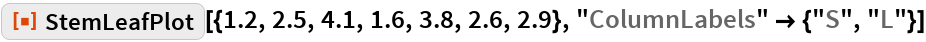 "ResourceFunction[""StemLeafPlot""][{1.2, 2.5, 4.1, 1.6, 3.8, 2.6, 2.9}, ""ColumnLabels"" -> {""S"", ""L""}]"