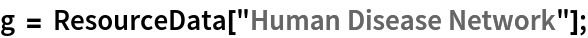"g = ResourceData[""Human Disease Network""];"