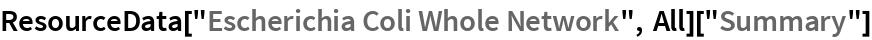 """ResourceData[""""Escherichia Coli Whole Network"""", All][""""Summary""""]"""