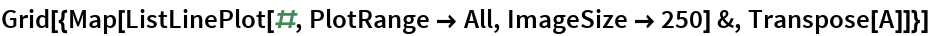 Grid[{Map[ListLinePlot[#, PlotRange -> All, ImageSize -> 250] &, Transpose[A]]}]