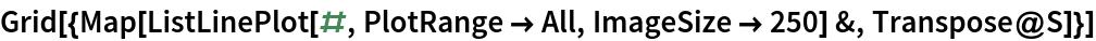 Grid[{Map[ListLinePlot[#, PlotRange -> All, ImageSize -> 250] &, Transpose@S]}]
