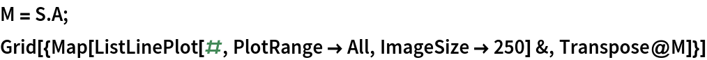 M = S.A; Grid[{Map[ListLinePlot[#, PlotRange -> All, ImageSize -> 250] &, Transpose@M]}]