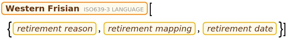 """Entity[""""ISOLanguage"""", """"fri""""][{EntityProperty[""""ISOLanguage"""", """"RetirementReason""""], EntityProperty[""""ISOLanguage"""", """"RetirementMapping""""], EntityProperty[""""ISOLanguage"""", """"RetirementDate""""]}]"""