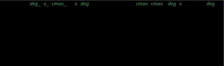randomPoly[deg_, x_, cmax_] := x^deg + RandomInteger[{-cmax, cmax}, deg].x^Range[0, deg - 1] SeedRandom[1234] poly1 = randomPoly[4, x, 9]; poly2 = randomPoly[4, x, 9]; poly3 = randomPoly[4, x, 9]; poly12 = Expand[poly1*poly2]; poly13 = Expand[poly1*poly3]; polys = {poly12, poly13};