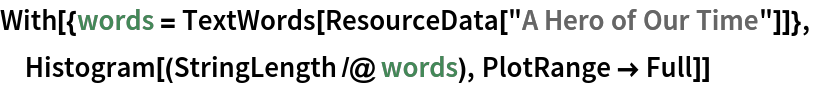 """With[{words = TextWords[ResourceData[""""A Hero of Our Time""""]]},  Histogram[(StringLength /@ words), PlotRange -> Full]]"""