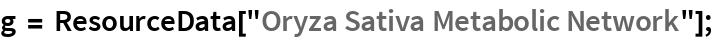 """g = ResourceData[""""Oryza Sativa Metabolic Network""""];"""