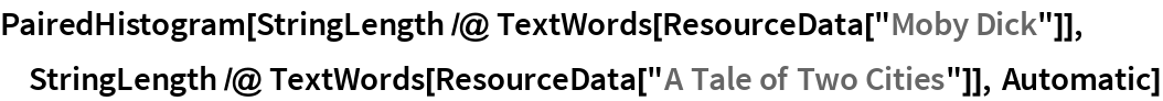 """PairedHistogram[StringLength /@ TextWords[ResourceData[""""Moby Dick""""]], StringLength /@ TextWords[ResourceData[""""A Tale of Two Cities""""]], Automatic]"""