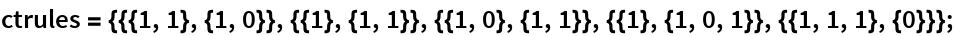 ctrules = {{{1, 1}, {1, 0}}, {{1}, {1, 1}}, {{1, 0}, {1, 1}}, {{1}, {1, 0, 1}}, {{1, 1, 1}, {0}}};