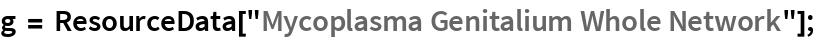 "g = ResourceData[""Mycoplasma Genitalium Whole Network""];"