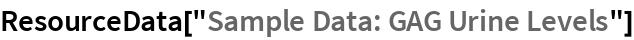 "ResourceData[""Sample Data: GAG Urine Levels""]"