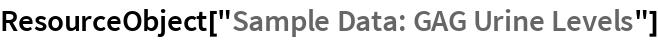 "ResourceObject[""Sample Data: GAG Urine Levels""]"