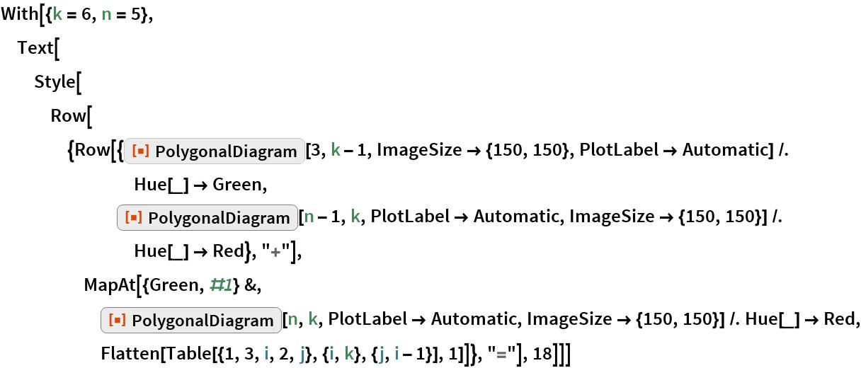 "With[{k = 6, n = 5}, Text[Style[    Row[{Row[{ResourceFunction[""PolygonalDiagram""][3, k - 1, ImageSize -> {150, 150}, PlotLabel -> Automatic] /. Hue[_] -> Green, ResourceFunction[""PolygonalDiagram""][n - 1, k, PlotLabel -> Automatic, ImageSize -> {150, 150}] /. Hue[_] -> Red}, ""+""], MapAt[{Green, #1} &, ResourceFunction[""PolygonalDiagram""][n, k, PlotLabel -> Automatic, ImageSize -> {150, 150}] /. Hue[_] -> Red, Flatten[Table[{1, 3, i, 2, j}, {i, k}, {j, i - 1}], 1]]}, ""=""], 18]]]"