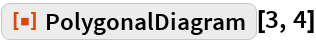 "ResourceFunction[""PolygonalDiagram""][3, 4]"