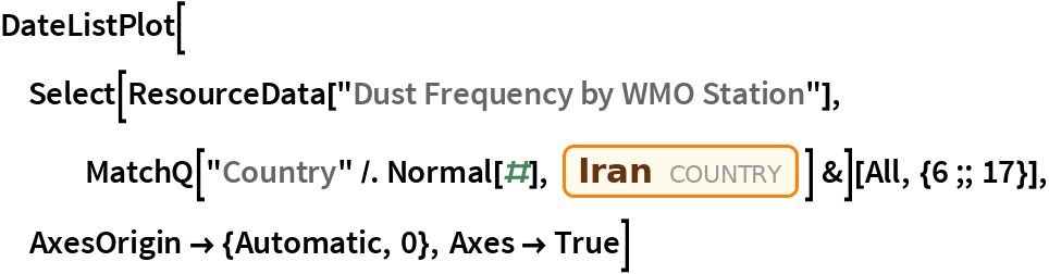 """DateListPlot[  Select[ResourceData[""""Dust Frequency by WMO Station""""], MatchQ[""""Country"""" /. Normal[#], Entity[""""Country"""", """"Iran""""]] &][   All, {6 ;; 17}], AxesOrigin -> {Automatic, 0}, Axes -> True]"""