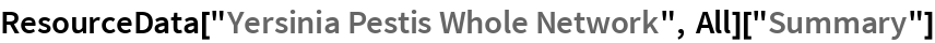"ResourceData[""Yersinia Pestis Whole Network"", All][""Summary""]"