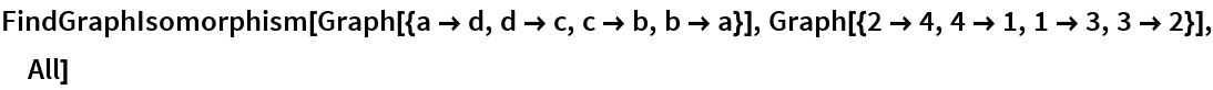 FindGraphIsomorphism[Graph[{a -> d, d -> c, c -> b, b -> a}], Graph[{2 -> 4, 4 -> 1, 1 -> 3, 3 -> 2}], All]