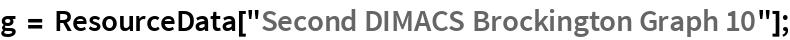 "g = ResourceData[""Second DIMACS Brockington Graph 10""];"