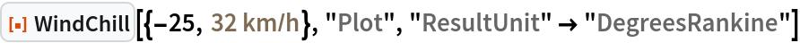 "ResourceFunction[  ""WindChill""][{-25, Quantity[32, (""Kilometers"")/(""Hours"")]}, ""Plot"", ""ResultUnit"" -> ""DegreesRankine""]"