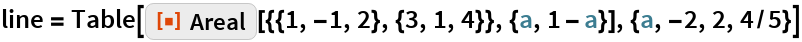 "line = Table[   ResourceFunction[    ""Areal""][{{1, -1, 2}, {3, 1, 4}}, {a, 1 - a}], {a, -2, 2, 4/5}]"