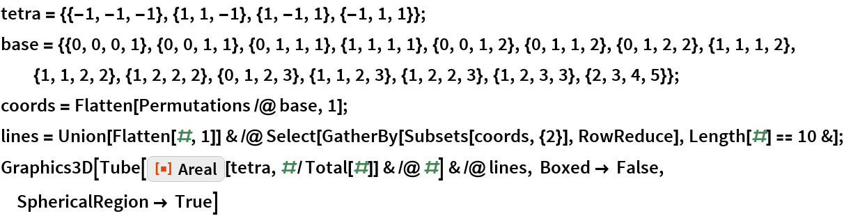 """tetra = {{-1, -1, -1}, {1, 1, -1}, {1, -1, 1}, {-1, 1, 1}}; base = {{0, 0, 0, 1}, {0, 0, 1, 1}, {0, 1, 1, 1}, {1, 1, 1, 1}, {0, 0, 1, 2}, {0, 1, 1, 2}, {0, 1, 2, 2}, {1, 1, 1, 2}, {1, 1, 2, 2}, {1, 2, 2, 2}, {0, 1, 2, 3}, {1, 1, 2, 3}, {1, 2, 2, 3}, {1, 2, 3, 3}, {2, 3, 4, 5}}; coords = Flatten[Permutations /@ base, 1]; lines = Union[Flatten[#, 1]] & /@ Select[GatherBy[Subsets[coords, {2}], RowReduce], Length[#] == 10 &]; Graphics3D[  Tube[ResourceFunction[""""Areal""""][tetra, #/Total[#]] & /@ #] & /@ lines, Boxed -> False, SphericalRegion -> True]"""