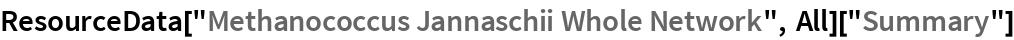 "ResourceData[""Methanococcus Jannaschii Whole Network"", All][""Summary""]"