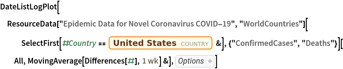 """DateListLogPlot[ResourceData[\!\(\* TagBox[""""\""""\<Epidemic Data for Novel Coronavirus COVID-19\>\"""""""", #& , BoxID -> """"ResourceTag-Epidemic Data for Novel Coronavirus COVID-19-Input"""", AutoDelete->True]\), """"WorldCountries""""][    SelectFirst[#Country == Entity[""""Country"""", """"UnitedStates""""] &], {""""ConfirmedCases"""", """"Deaths""""}][All, MovingAverage[Differences[#], Quantity[1, """"Weeks""""]] &], Sequence[  PlotRange -> {{{2020, 3, 1}, Automatic}, Automatic}, PlotLegends -> {""""confirmed cases"""", """"deaths""""}, PlotLabel -> """"estimated new cases in the US (log scale)"""", Filling -> {1 -> Bottom, 2 -> Bottom}, PlotMarkers -> Automatic, ImageSize -> 300, PlotRange -> Full]]"""