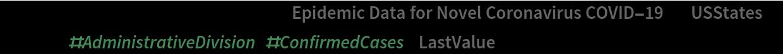 "GeoRegionValuePlot[ResourceData[\!\(\* TagBox[""\""\<Epidemic Data for Novel Coronavirus COVID-19\>\"""", #& , BoxID -> ""ResourceTag-Epidemic Data for Novel Coronavirus COVID-19-Input"", AutoDelete->True]\), ""USStates""][   All, {#AdministrativeDivision, #ConfirmedCases[""LastValue""]} &]]"