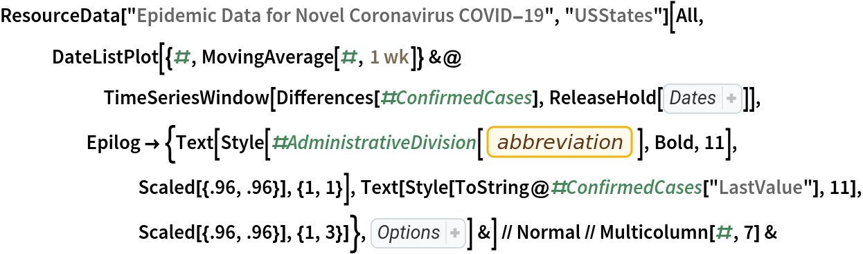 "ResourceData[""Epidemic Data for Novel Coronavirus COVID-19"", ""USStates""][All,    DateListPlot[{#, MovingAverage[#, Quantity[1, ""Weeks""]]} &@       TimeSeriesWindow[Differences[#ConfirmedCases], ReleaseHold[ Hold[{ DateObject[{2020, 3, 1}, ""Day"", ""Gregorian"", -5.], Yesterday}]]], Epilog -> {Text[         Style[#AdministrativeDivision[           EntityProperty[""AdministrativeDivision"", ""StateAbbreviation""]], Bold, 11], Scaled[{.96, .96}], {1, 1}], Text[Style[ToString@#ConfirmedCases[""LastValue""], 11], Scaled[{.96, .96}], {1, 3}]}, Sequence[      FrameTicks -> None, Filling -> {1 -> 0}, PlotStyle -> { Directive[ RGBColor[1, 0, 0],  Opacity[0.01]],  Directive[ Thickness[0.01],  RGBColor[1, 0, 0]]}, PlotRange -> {0, All}, FillingStyle -> Directive[ Thickness[0.015],  Opacity[0.2]], Joined -> {False, True}, ImageSize -> Tiny]] &] // Normal // Multicolumn[#, 7] &"