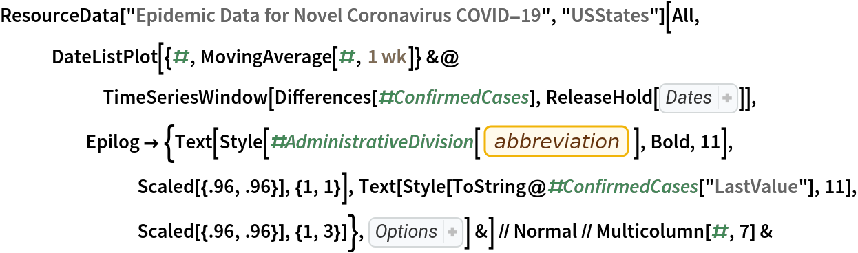 """ResourceData[\!\(\* TagBox[""""\""""\<Epidemic Data for Novel Coronavirus COVID-19\>\"""""""", #& , BoxID -> """"ResourceTag-Epidemic Data for Novel Coronavirus COVID-19-Input"""", AutoDelete->True]\), """"USStates""""][All, DateListPlot[{#, MovingAverage[#, Quantity[1, """"Weeks""""]]} &@       TimeSeriesWindow[Differences[#ConfirmedCases], ReleaseHold[ Hold[{ DateObject[{2020, 3, 1}, """"Day"""", """"Gregorian"""", -5.], Yesterday}]]], Epilog -> {Text[         Style[#AdministrativeDivision[           EntityProperty[""""AdministrativeDivision"""", """"StateAbbreviation""""]], Bold, 11], Scaled[{.96, .96}], {1, 1}], Text[Style[ToString@#ConfirmedCases[""""LastValue""""], 11], Scaled[{.96, .96}], {1, 3}]}, Sequence[      FrameTicks -> None, Filling -> {1 -> 0}, PlotStyle -> { Directive[ RGBColor[1, 0, 0],  Opacity[0.01]],  Directive[ Thickness[0.01],  RGBColor[1, 0, 0]]}, PlotRange -> {0, All}, FillingStyle -> Directive[ Thickness[0.015],  Opacity[0.2]], Joined -> {False, True}, ImageSize -> Tiny]] &] // Normal // Multicolumn[#, 7] &"""
