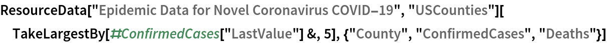 """ResourceData[\!\(\* TagBox[""""\""""\<Epidemic Data for Novel Coronavirus COVID-19\>\"""""""", #& , BoxID -> """"ResourceTag-Epidemic Data for Novel Coronavirus \ COVID-19-Input"""", AutoDelete->True]\), """"USCounties""""][  TakeLargestBy[#ConfirmedCases[""""LastValue""""] &, 5], {""""County"""", """"ConfirmedCases"""", """"Deaths""""}]"""